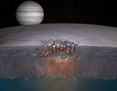 Jupitermånen Europas iskappe