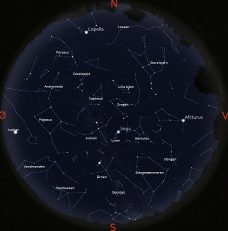 stjernetegn på himlen