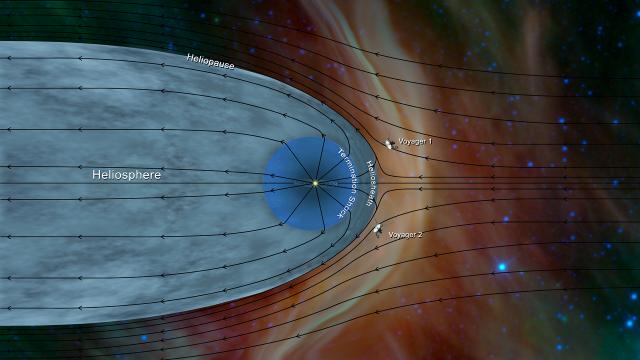 Voyagersonderne i det traditionelle billede af heliosfæren